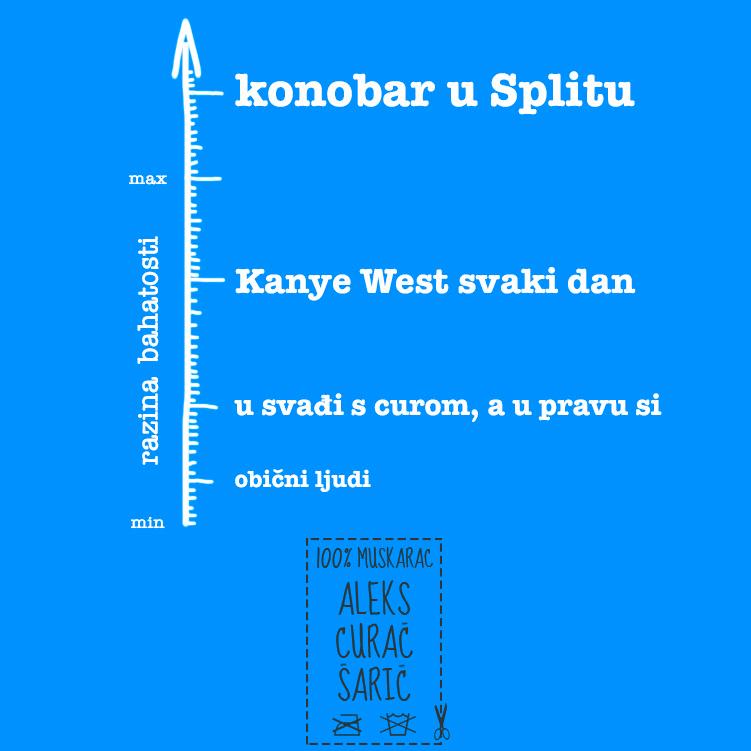 Aleks Curać Šarić © 2017.